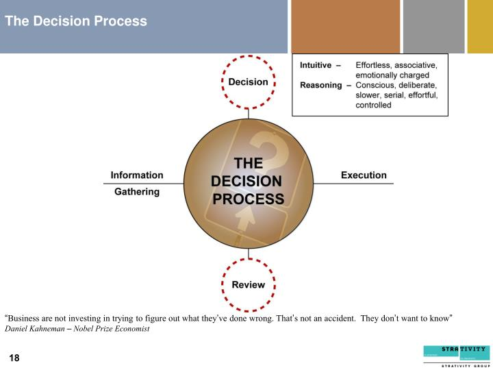 The Decision Process