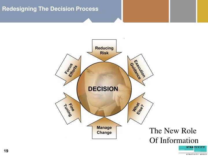 Redesigning The Decision Process