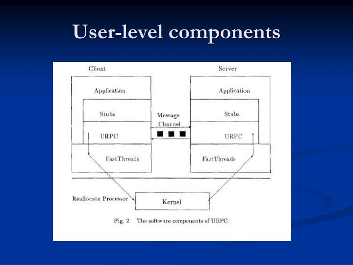 User-level components