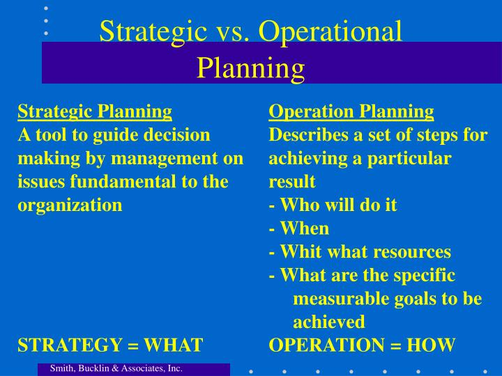 Strategic vs. Operational Planning