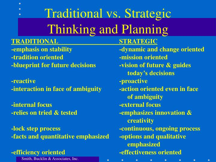 Traditional vs. Strategic