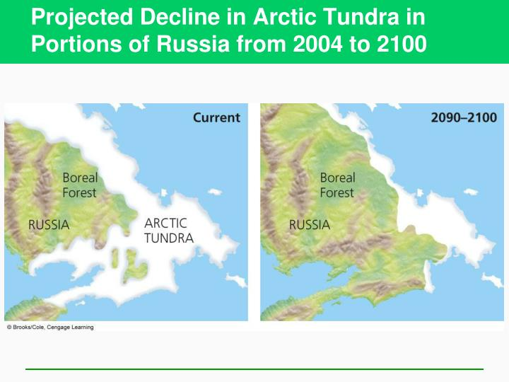 Projected Decline in Arctic Tundra in Portions of Russia from 2004 to 2100