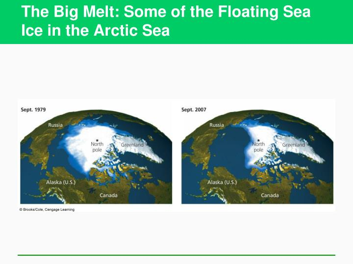 The Big Melt: Some of the Floating Sea Ice in the Arctic Sea