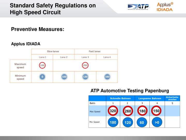 Standard Safety Regulations on High Speed Circuit