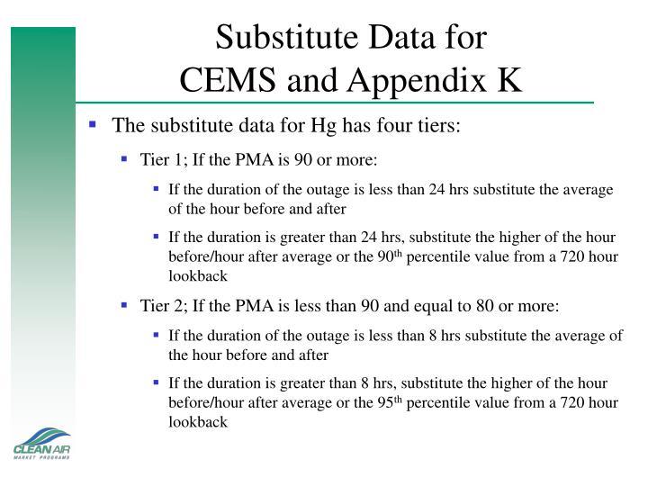 Substitute Data for
