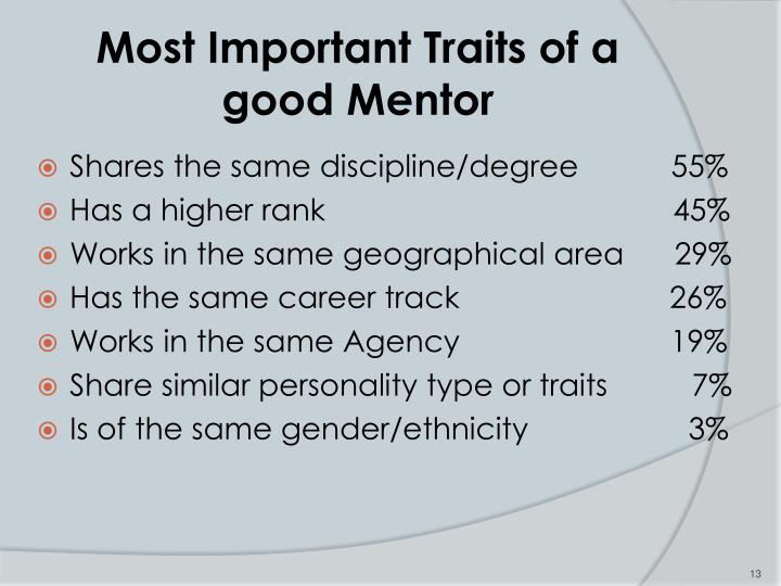 Most Important Traits of a good Mentor