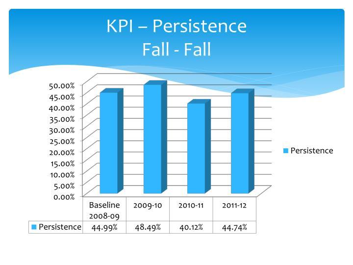 KPI – Persistence
