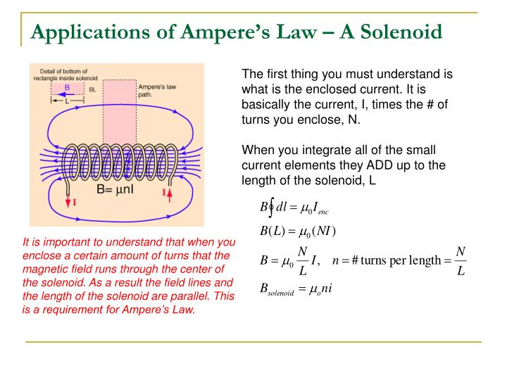 Applications of Ampere's Law – A Solenoid