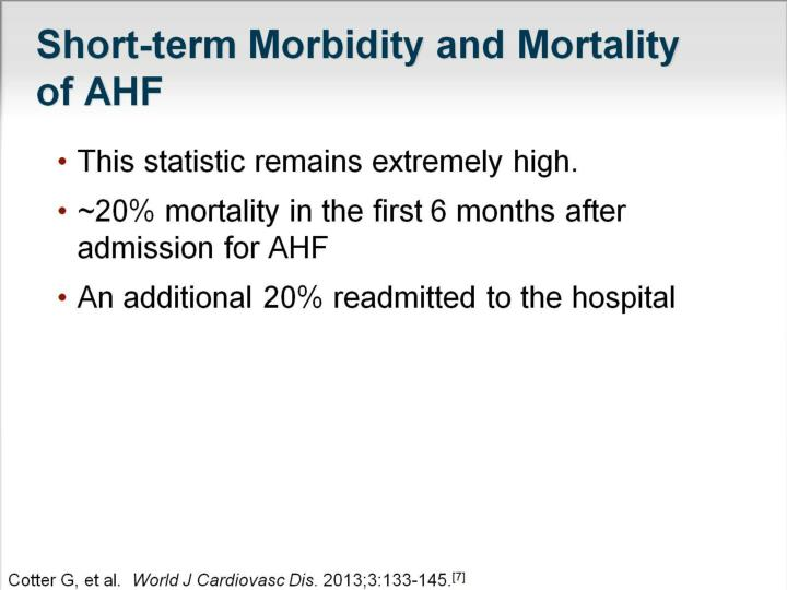 Short-term Morbidity and Mortality of AHF