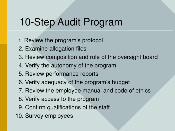 10-Step Audit Program