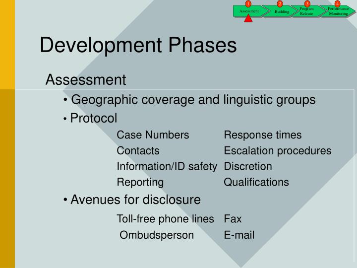 Development Phases