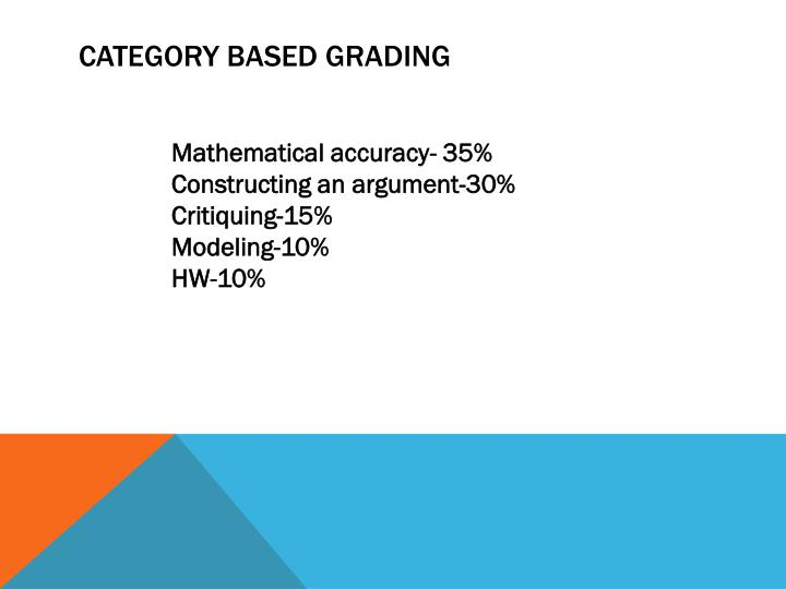 Category based grading