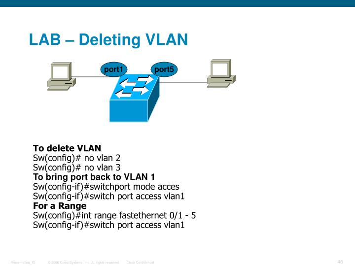 LAB – Deleting VLAN