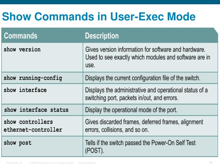 Show Commands in User-Exec Mode