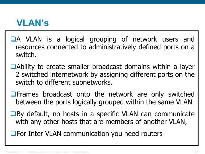 VLAN's