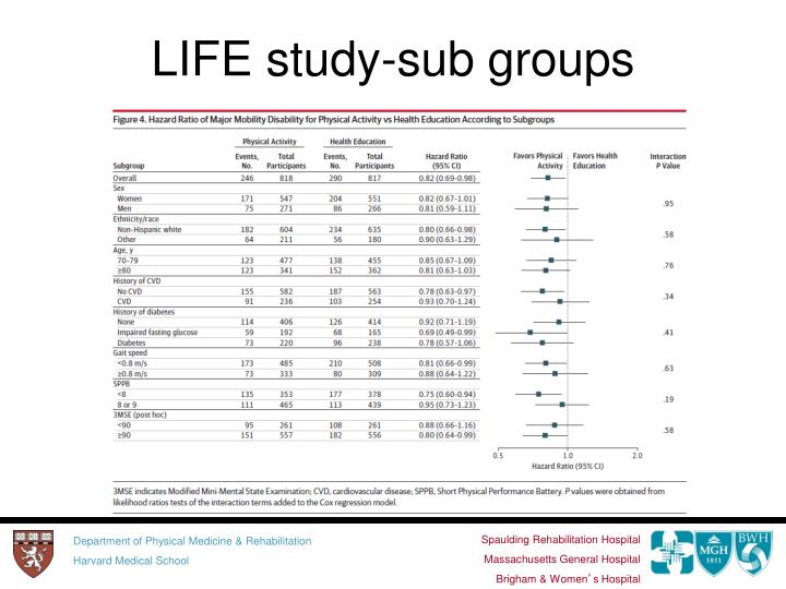LIFE study-sub groups