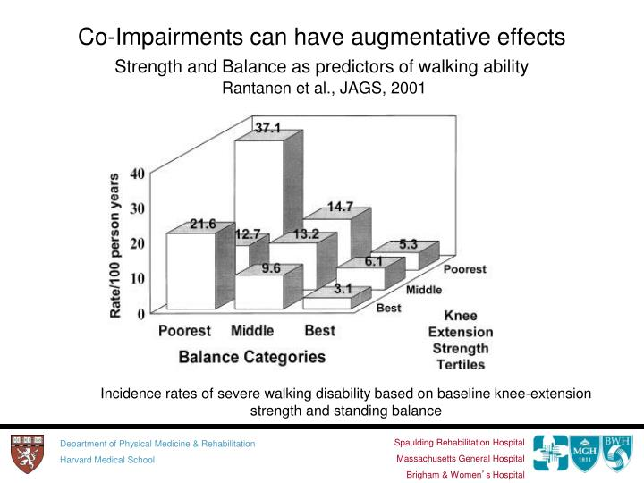 Co-Impairments can have augmentative effects