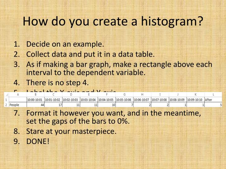 How do you create a histogram?