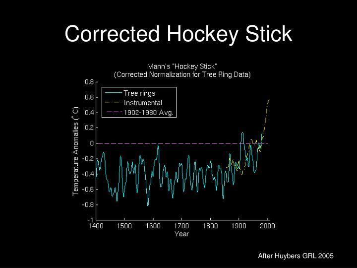 Corrected Hockey Stick