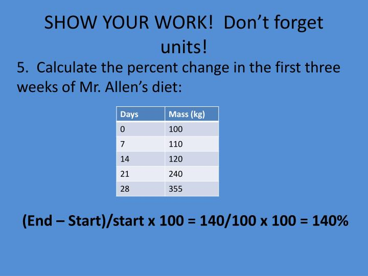 SHOW YOUR WORK!  Don't forget units!