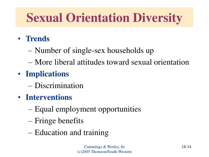 Sexual Orientation Diversity