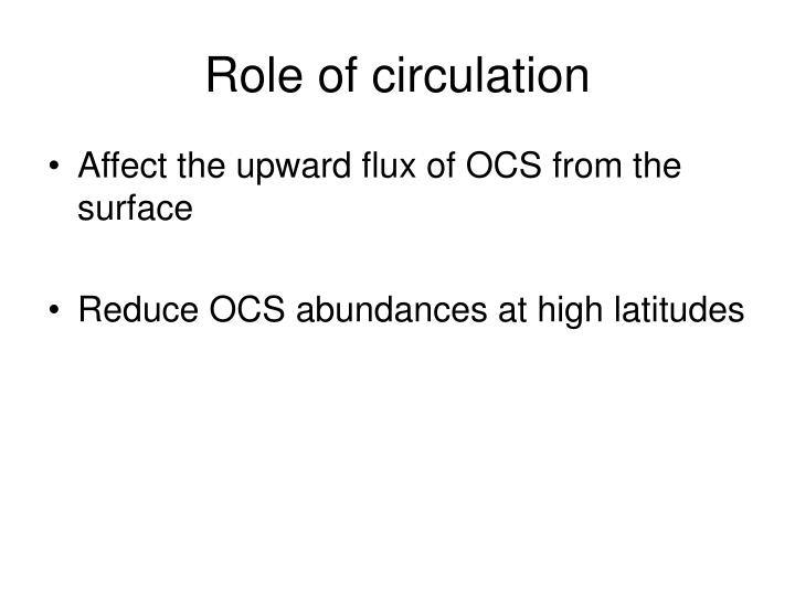Role of circulation
