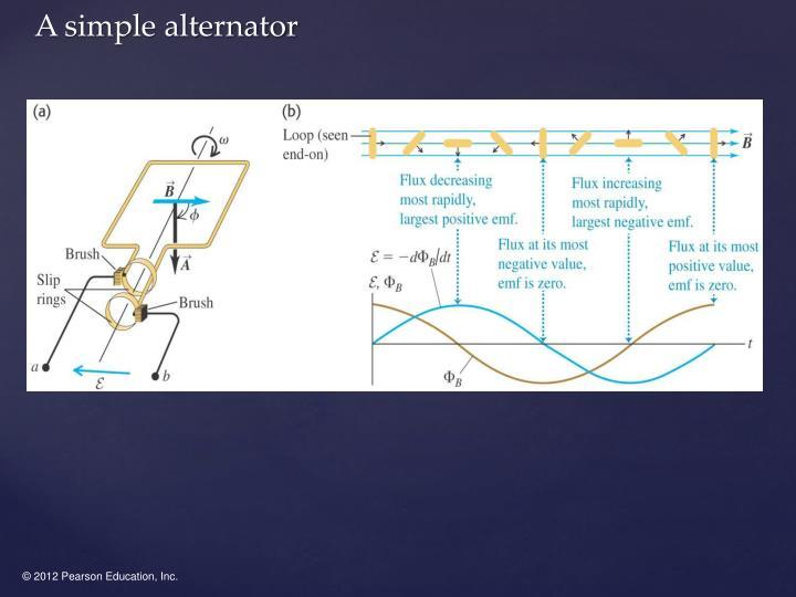 A simple alternator