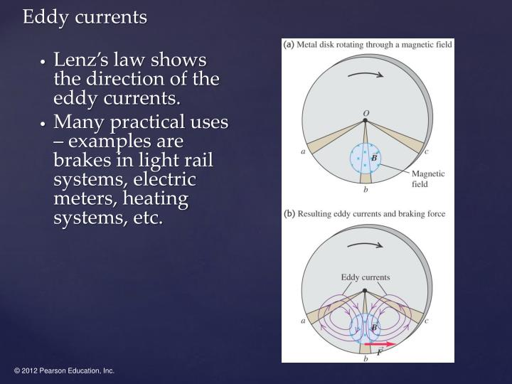 Lenz's law shows the direction of the eddy currents.