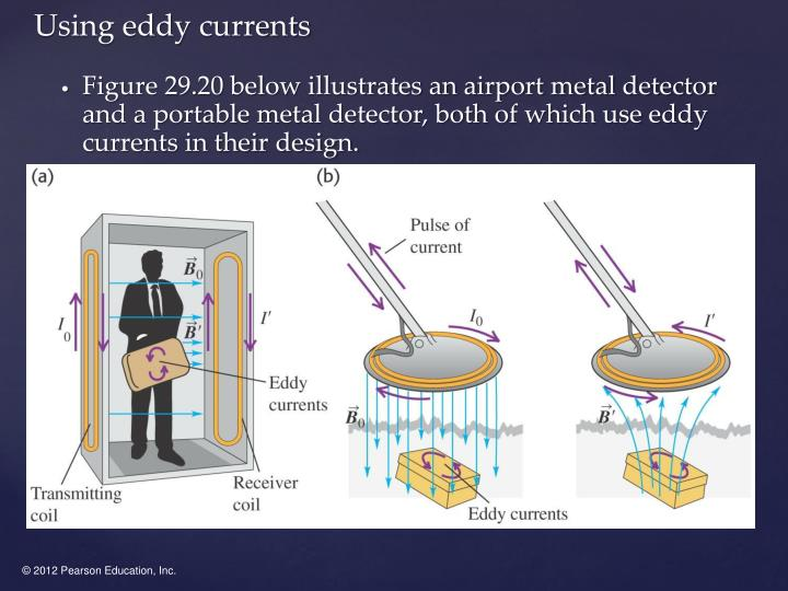Figure 29.20 below illustrates an airport metal detector and a portable metal detector, both of which use eddy currents in their design.