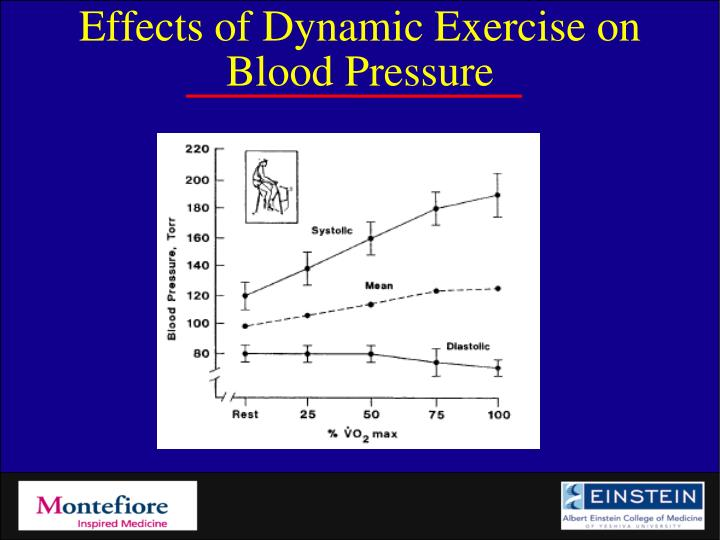 effect of exercise on arterial blood pressure Bios 255 week 4 lab 7 effect of exercise on arterial pressure and vascular resistance laboratory report activity 7 effect of exercise on arterial pressure.