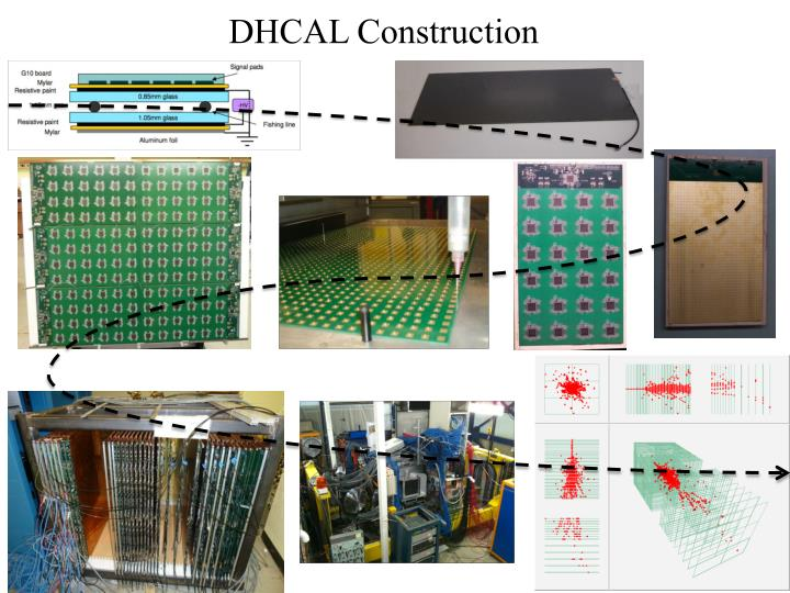 DHCAL Construction