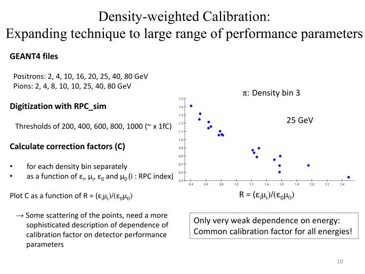 Density-weighted