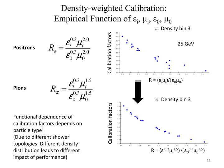 Density-weighted Calibration: