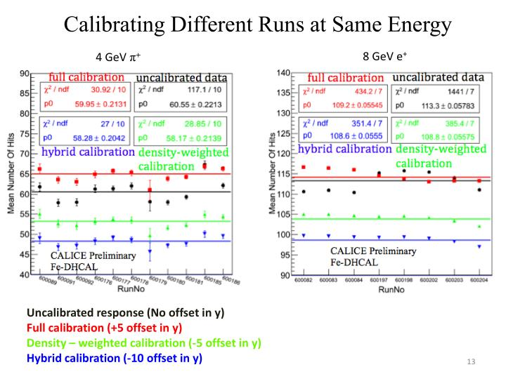 Calibrating Different Runs at Same Energy