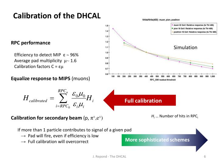 Calibration of the DHCAL