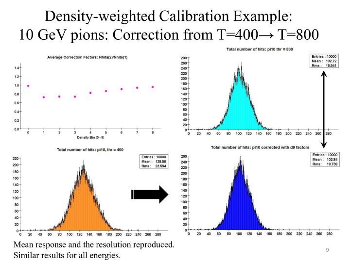 Density-weighted Calibration Example: