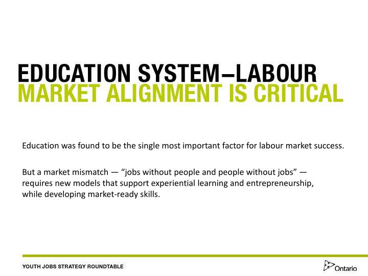 Education was found to be the single most important factor for labour market success.