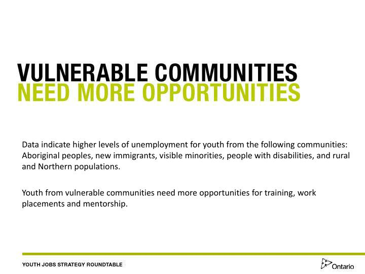 Data indicate higher levels of unemployment for youth from the following communities: Aboriginal peoples, new immigrants, visible minorities, people with disabilities, and rural and Northern populations.
