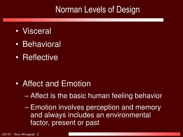 Norman Levels of Design