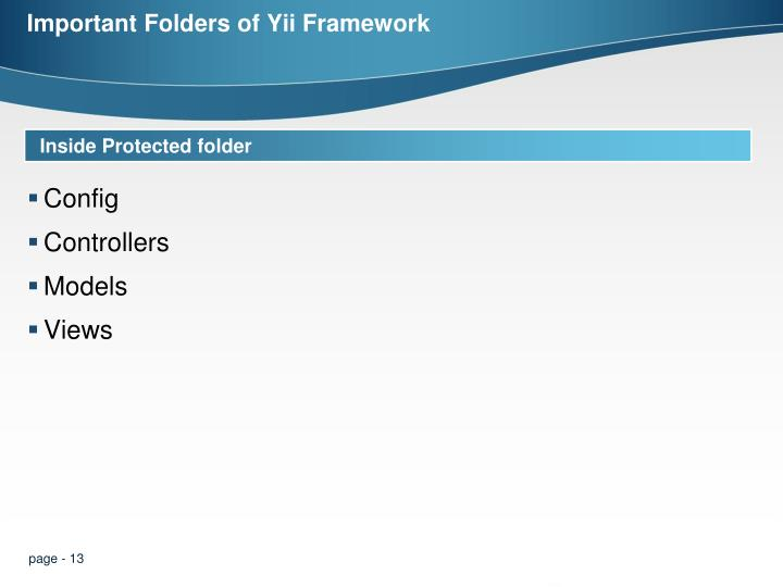 Important Folders of Yii Framework