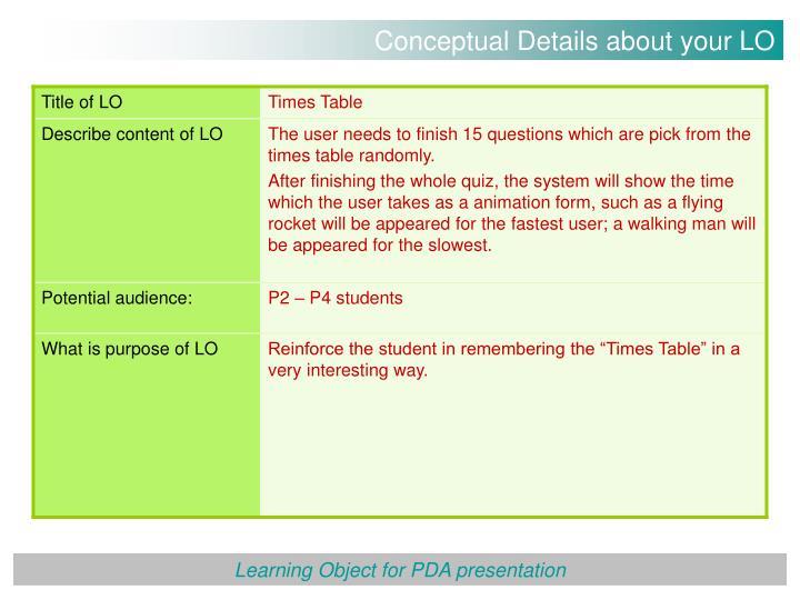 Conceptual Details about your LO