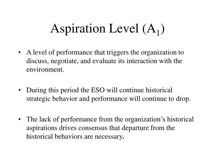 Aspiration Level (A