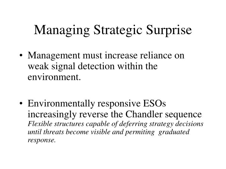 Managing Strategic Surprise