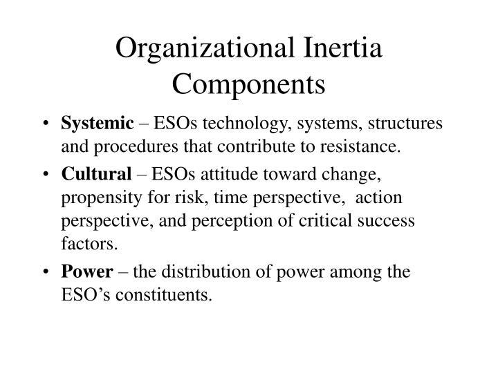 Organizational Inertia Components