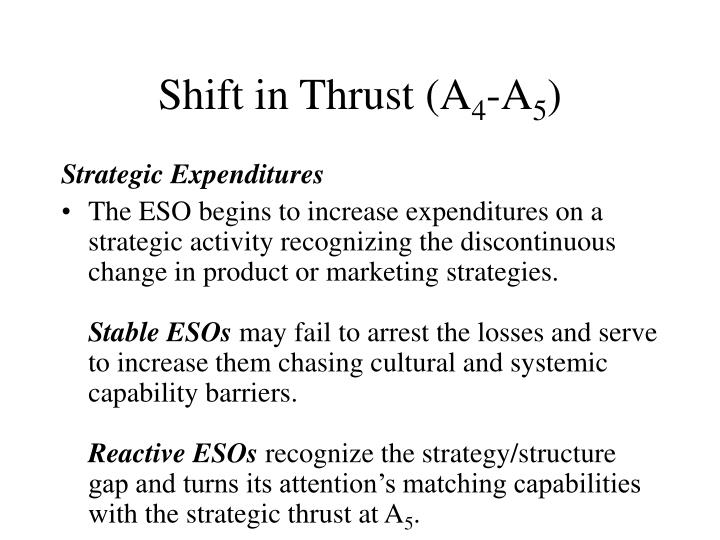 Shift in Thrust (A