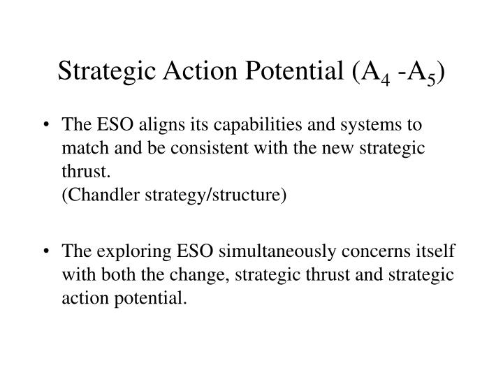 Strategic Action Potential (A