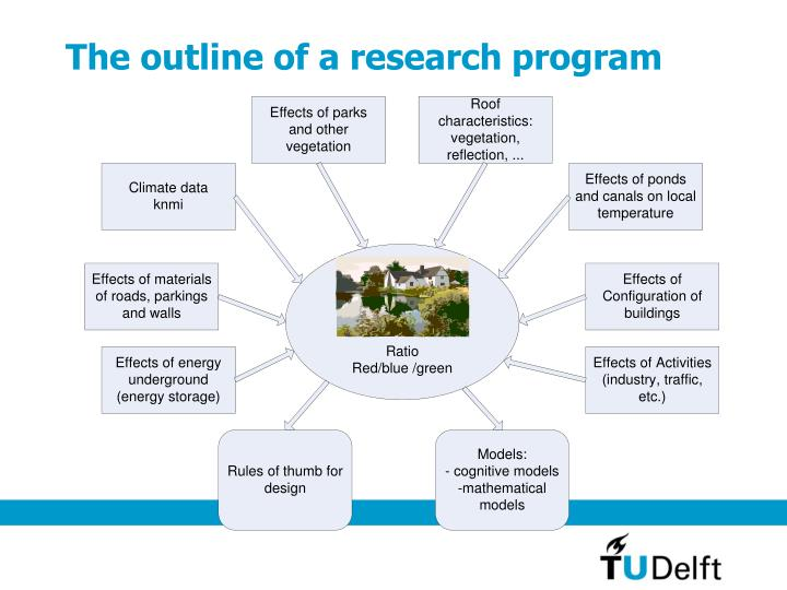The outline of a research program