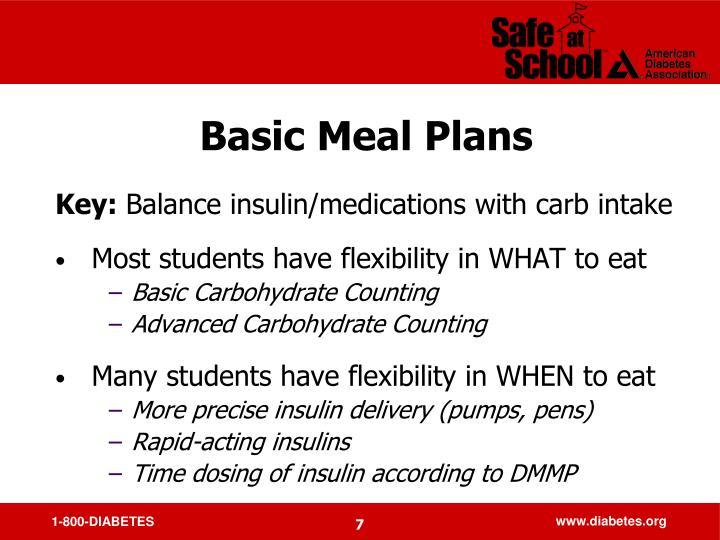 Basic Meal Plans