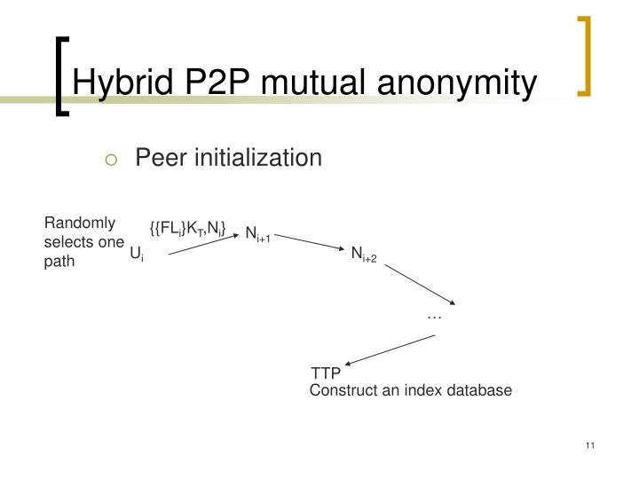 Hybrid P2P mutual anonymity