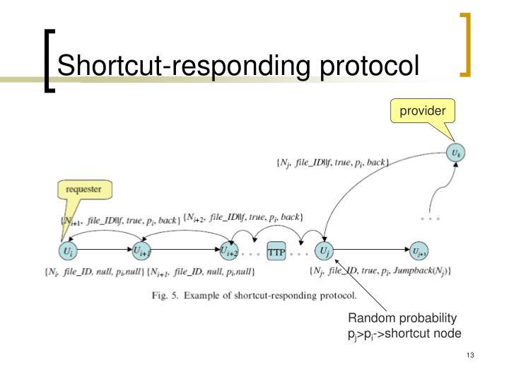 Shortcut-responding protocol